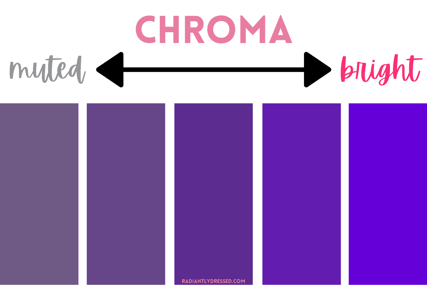 color theory chroma bright muted